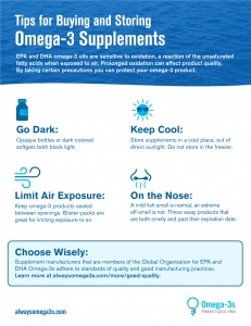 Tips for Buying and Storing Omega-3 Supplements